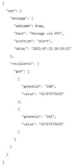 Code à ajouter à votre API SMS pour l'activation de l'Unicode !